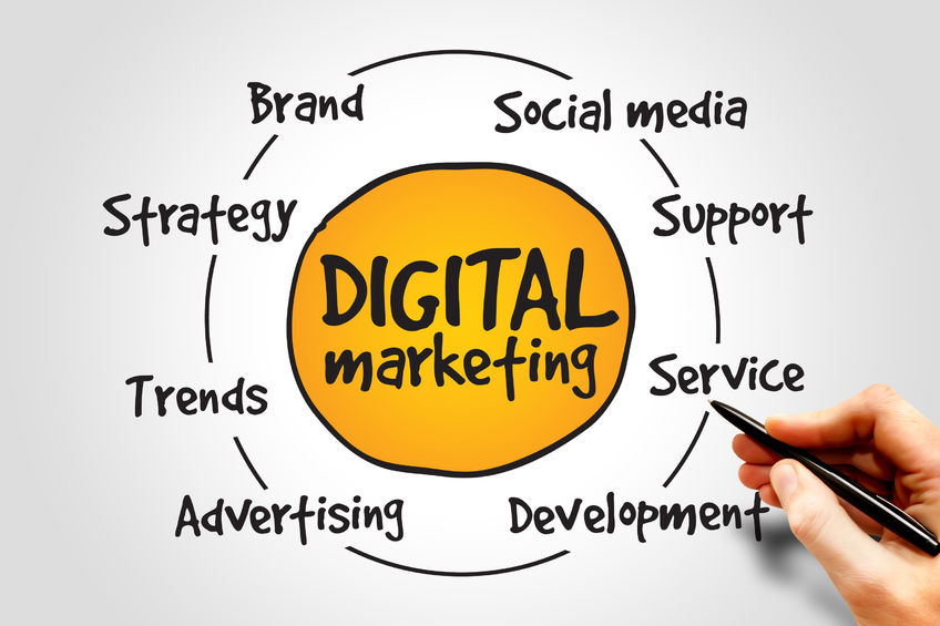 digital marketing process, business marketing madison ga
