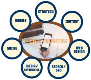 digital marketing madison ga