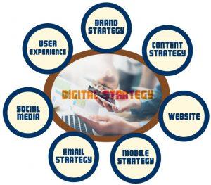 digital strategy agency madison ga